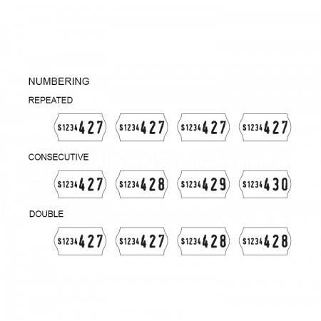 Numerator TEX 5322 - 2