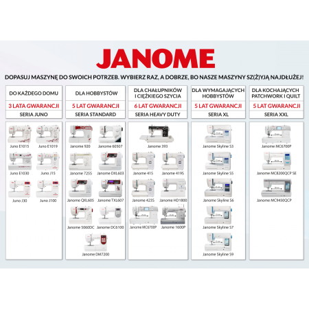 JANOME MC 6700P - 6