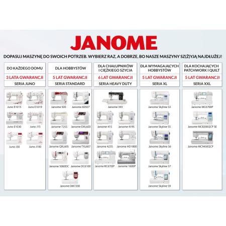 MASZYNA DO SZYCIA JANOME JUNO J30 - 5